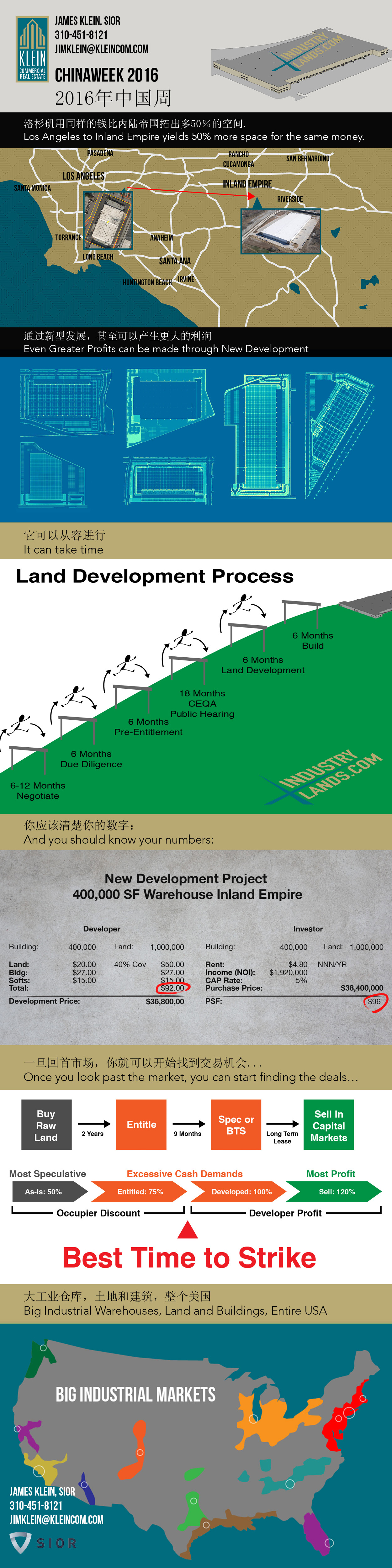 land sellers flier april 2016 china week long image